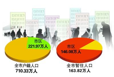 人口问题图片_外来人口落户问题